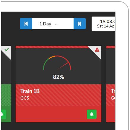 Predict failure screen